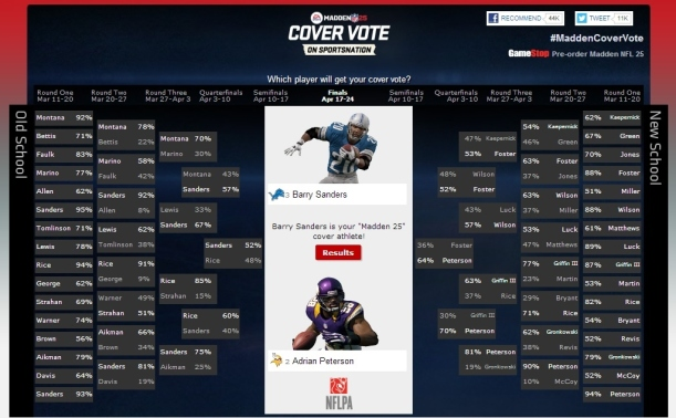 Madden Final Vote